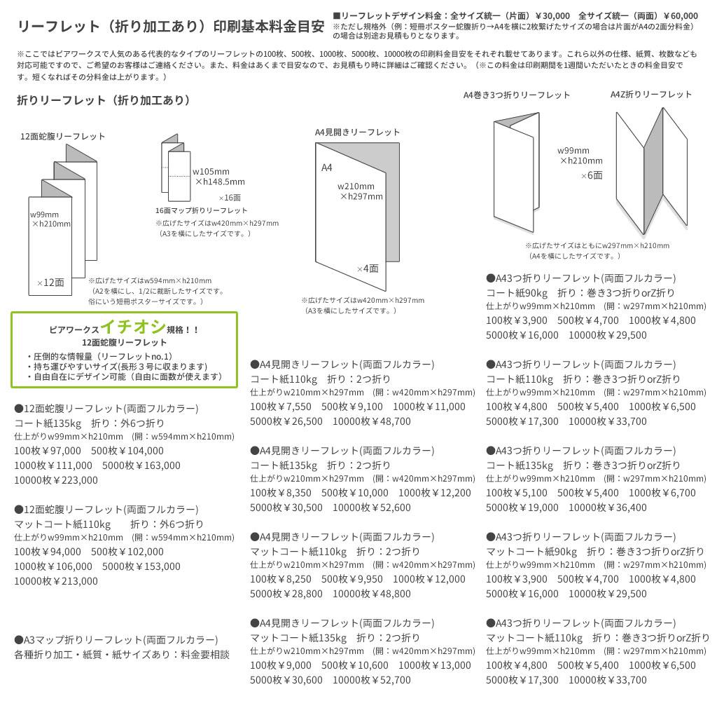 折りリーフレット(折り加工あり)印刷料金目安