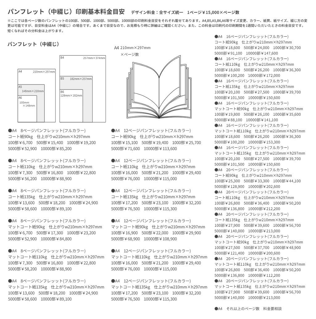 パンフレット・冊子印刷料金目安